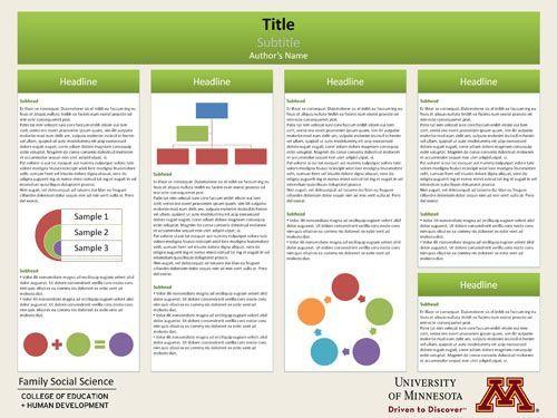 scientific poster powerpoint templates luxury poster powerpoint template ppt 0d nanostructures nanoparticles