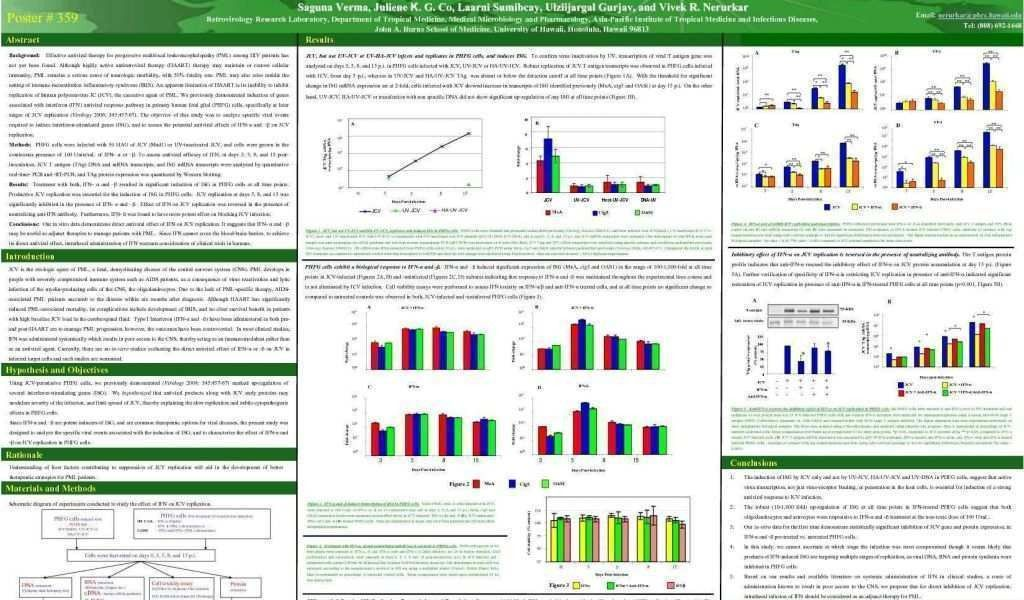Research Poster Template Menarik Scientific Research Poster Template