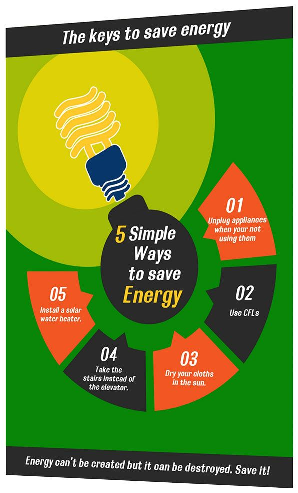 the save energy infographic poster