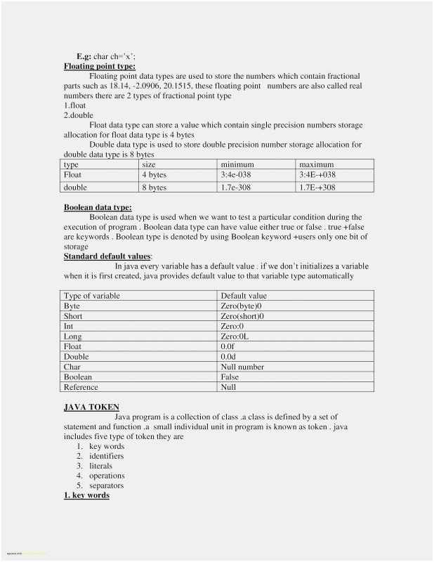 free collection 57 small business budget template professional
