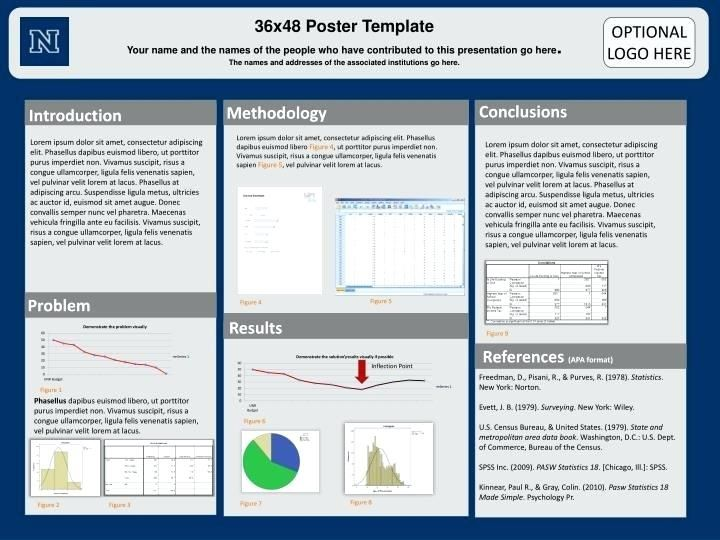Size A1 Poster Menarik Poster Presentation Templates Template A1 Size Ppt Pogovorim Info
