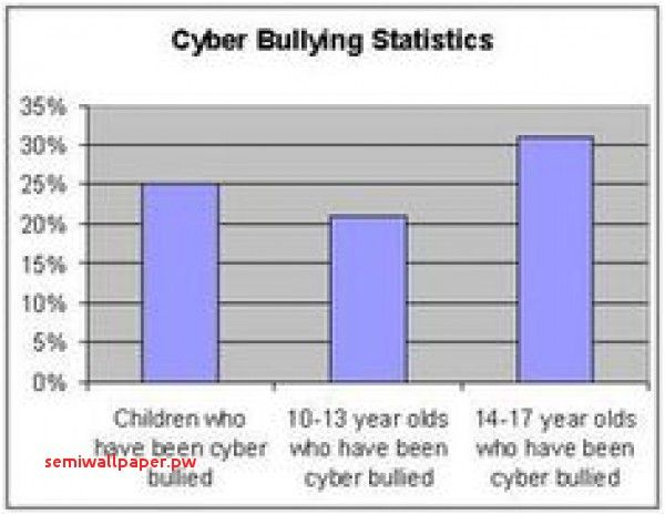 stats on cyber bullying stop cyber bullying no bullying bullying quotes statistics quotes