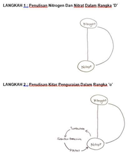 Teka Silang Kata Nama Nabi Berguna Pelbagai Teka Silang Kata Bahasa Melayu Mudah Yang Sangat Penting