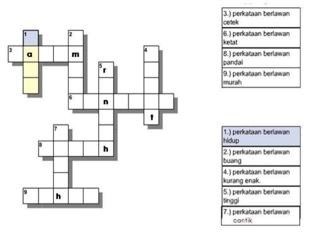 bermacam teka silang kata peribahasa melayu yang sangat penting untuk ibubapa download