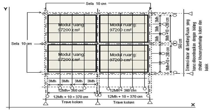 alternatif 2 gambar 4 menggunakan modul dasar ruang 97200 2 9 72